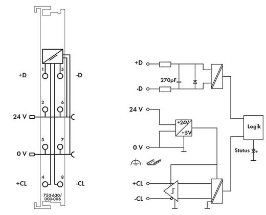 SPS-Geberkarte WAGO 750-630/000-006 24 V/DC