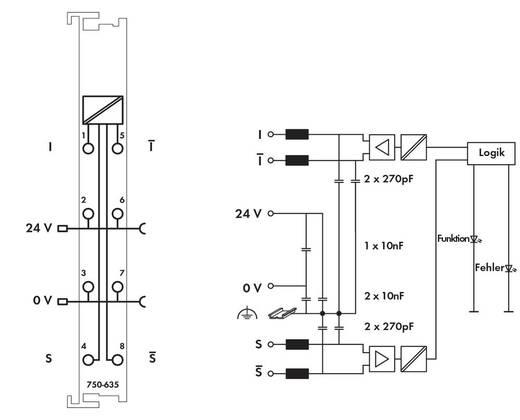 SPS-Impulsschnittstelle WAGO 750-635 24 V/DC