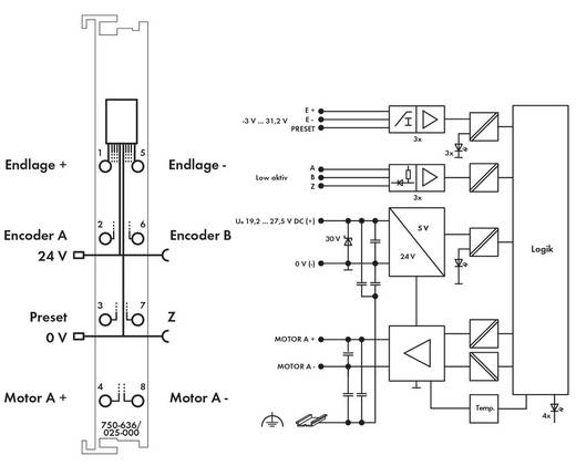 SPS-DC Drive-Controller WAGO 750-636/025-000 24 V/DC
