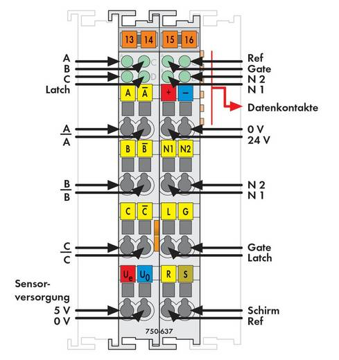 SPS-Inkremental-Encoder WAGO 750-637 24 V/DC