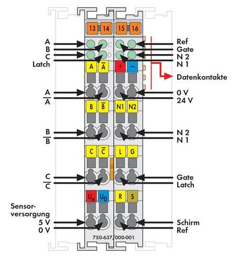 SPS-Inkremental-Encoder WAGO 750-637/000-001 24 V/DC