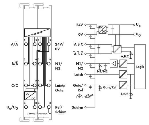 SPS-Inkremental-Encoder WAGO 750-637/000-004 24 V/DC