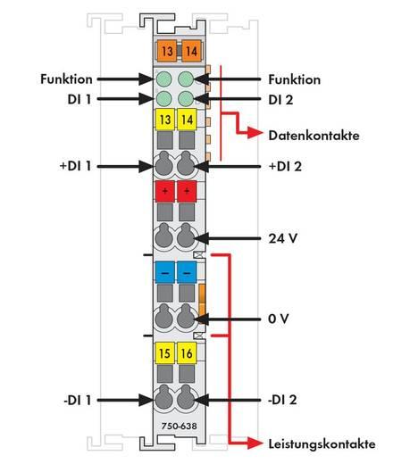 SPS-Zähler WAGO 750-638 24 V/DC