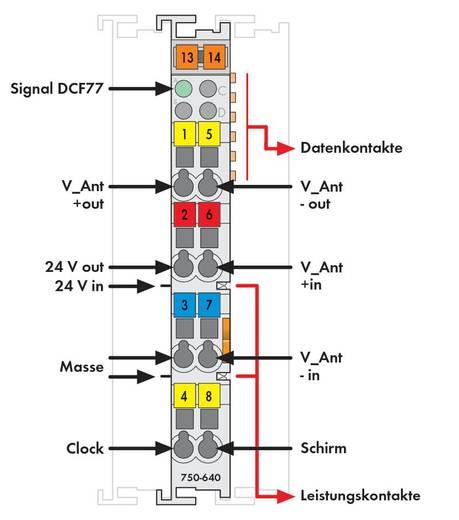 SPS-RTC WAGO 750-640 24 V/DC