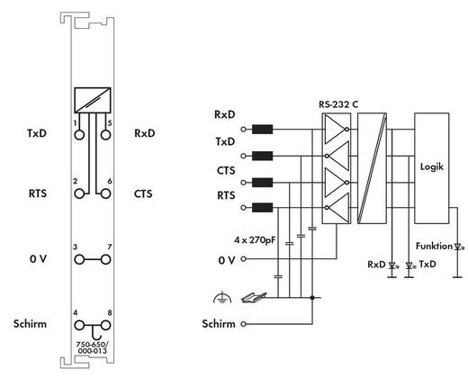SPS-Serielle Schnittstelle WAGO 750-650/000-013