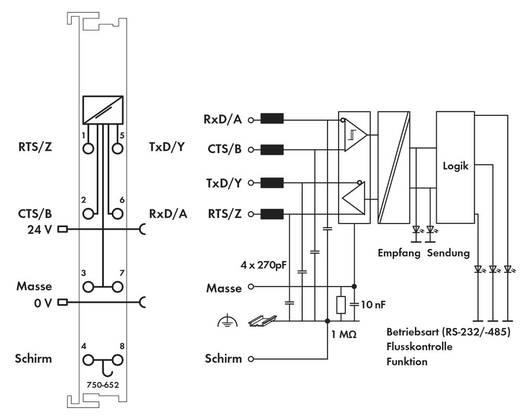 SPS-Serielle Schnittstelle WAGO 750-652