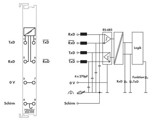 SPS-Serielle Schnittstelle WAGO 750-653/025-000