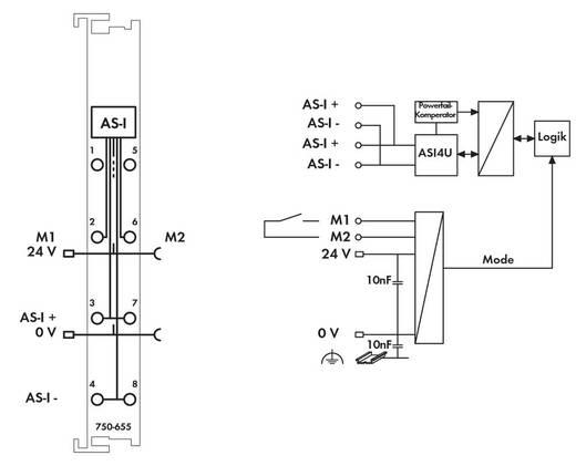 SPS-IO-Link WAGO 750-655 31.6 V/DC