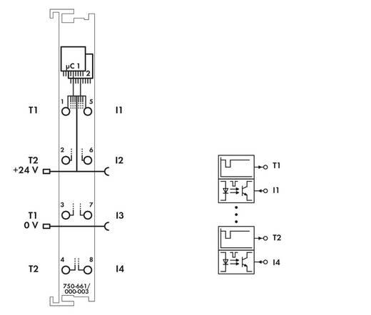 SPS-Eingangskarte WAGO 750-661/000-003 24 V/DC