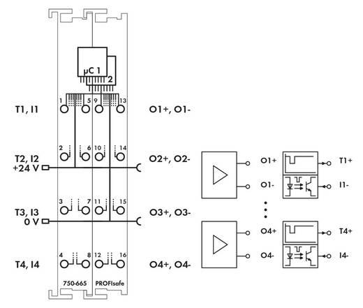 SPS-Erweiterungsmodul WAGO 750-665/000-001 24 V/DC