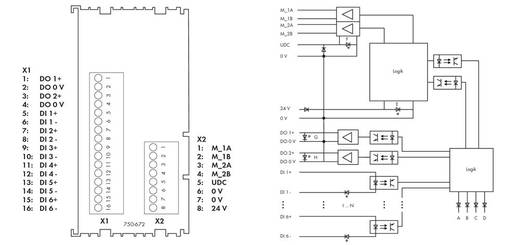 SPS-Schrittmotorcontroller WAGO 750-672 24 V/DC