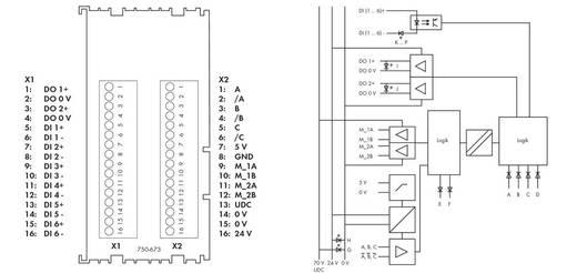 SPS-Schrittmotorcontroller WAGO 750-673 24 V/DC