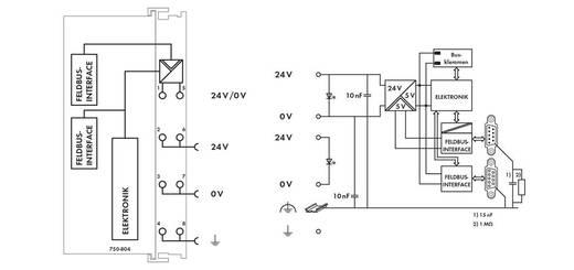 SPS-Busanschluss WAGO 750-804 24 V/DC