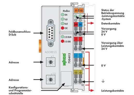 SPS-Busanschluss WAGO 750-812 24 V/DC