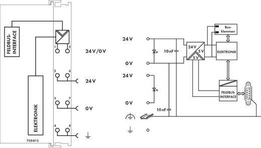 SPS-Busanschluss WAGO 750-812/025-000 24 V/DC