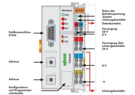 SPS-Busanschluss WAGO 750-833/025-000 24 V/DC