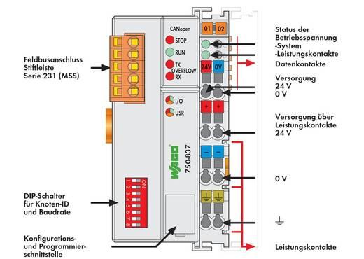 SPS-Busanschluss WAGO 750-837 24 V/DC
