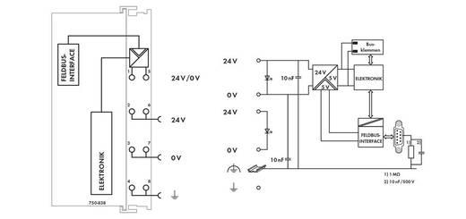 SPS-Busanschluss WAGO 750-838 24 V/DC