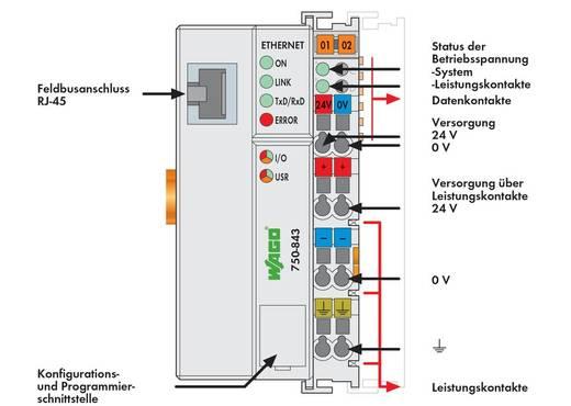 SPS-Busanschluss WAGO 750-843 24 V/DC