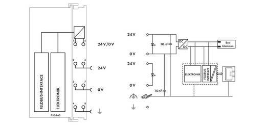 SPS-Busanschluss WAGO 750-860 24 V/DC