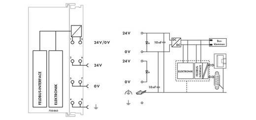 SPS-Busanschluss WAGO 750-863 24 V/DC