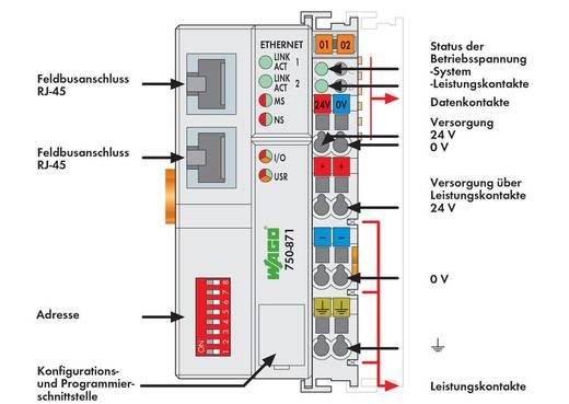 SPS-Busanschluss WAGO 750-871 24 V/DC