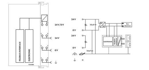 SPS-Busanschluss WAGO 750-880/025-000 24 V/DC