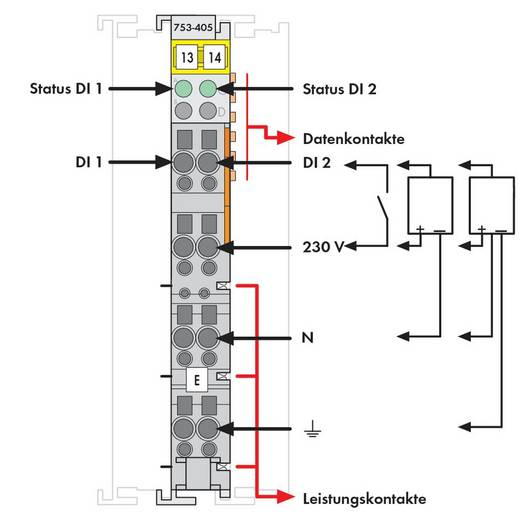 SPS-Eingangskarte WAGO 753-405 230 V/AC