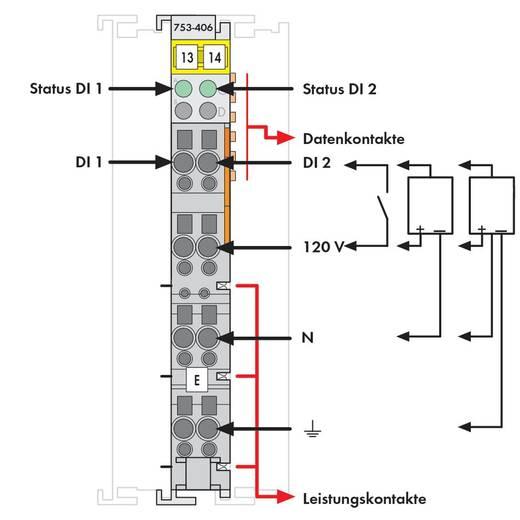 SPS-Eingangskarte WAGO 753-406 120 V/AC