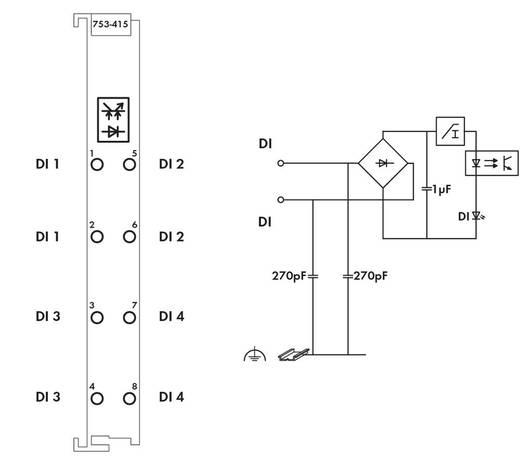 SPS-Eingangskarte WAGO 753-415 24 V/DC, 24 V/AC