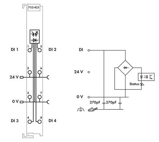 SPS-Eingangskarte WAGO 753-423 24 V/DC, 24 V/AC