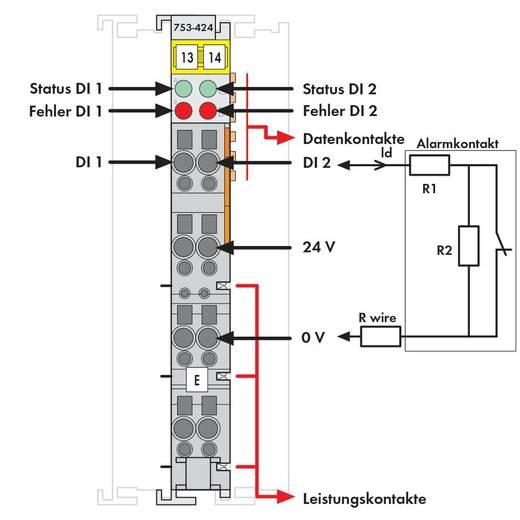 SPS-Einbruchsmelder WAGO 753-424