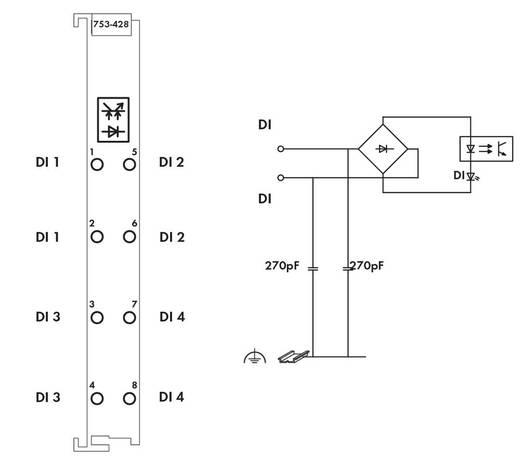 SPS-Eingangskarte WAGO 753-428 42 V/DC, 42 V/AC
