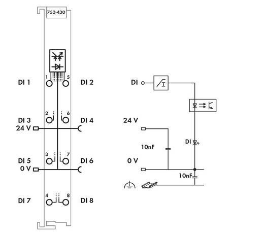 SPS-Eingangskarte WAGO 753-430 24 V/DC