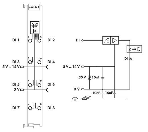 SPS-Eingangskarte WAGO 753-434 5 V/DC, 14 V/DC