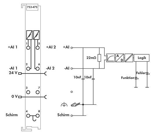 SPS-Eingangskarte WAGO 753-475 24 V/DC