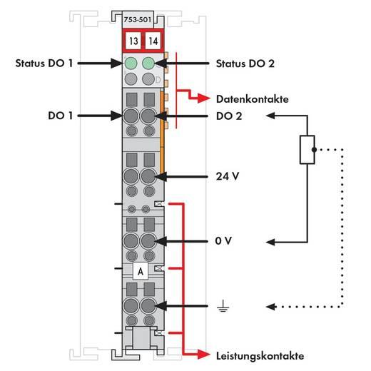 SPS-Ausgangskarte WAGO 753-501 24 V/DC