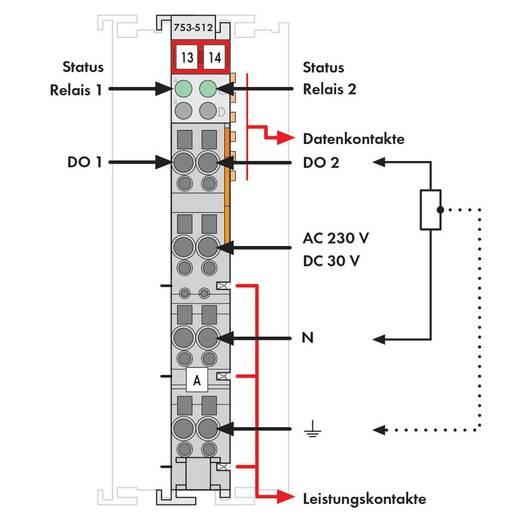 SPS-Ausgangskarte WAGO 753-512 30 V/DC, 230 V/AC