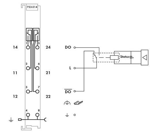 SPS-Ausgangskarte WAGO 753-514 30 V/DC, 125 V/AC