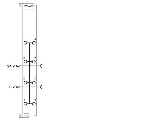 SPS-Klemme WAGO 753-603 24 V/DC