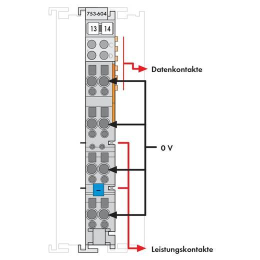 SPS-Klemme WAGO 753-604 24 V/DC