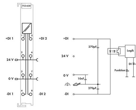 SPS-Zähler WAGO 753-638 24 V/DC