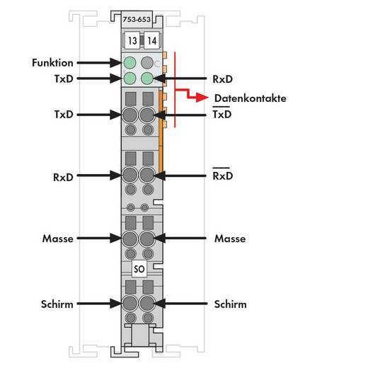 SPS-Serielle Schnittstelle WAGO 753-653