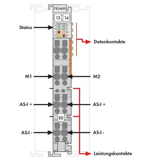 SPS-Busanschluss WAGO 753-655