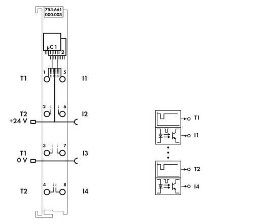 SPS-Eingangskarte WAGO 753-661/000-003 24 V/DC