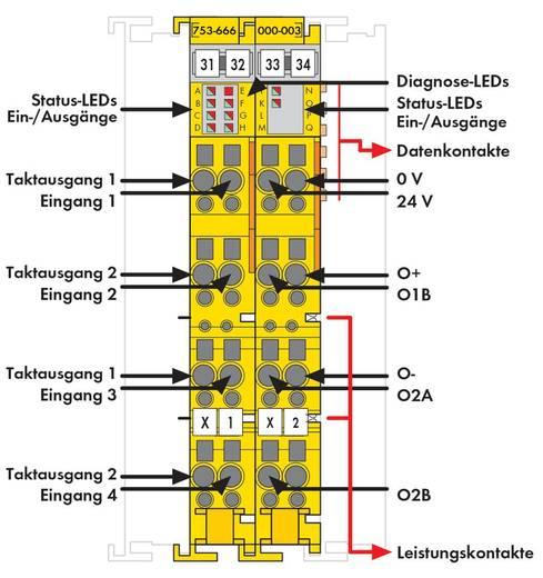 SPS-Erweiterungsmodul WAGO 753-666/000-003 24 V/DC