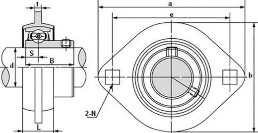 Flanschlager HTB Stahlblech SBPFL 204 Bohrungs-Ø 20 mm Lochabstand 71.5 mm