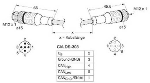 Kabel Wachendorff CVK567010