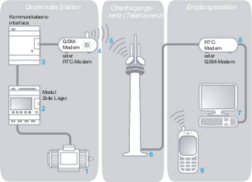 SPS-Erweiterungsmodul Schneider Electric SR2 MOD01 SR2MOD01
