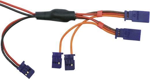 Direktstromversorgungs-Kabel